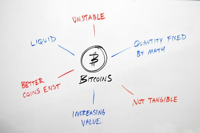 bitcoin rozbor